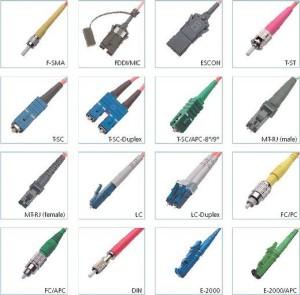 fiber-optik-konnektor